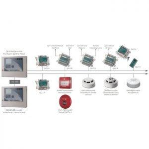 Hệ thống báo cháy địa chỉ Horing QA Series