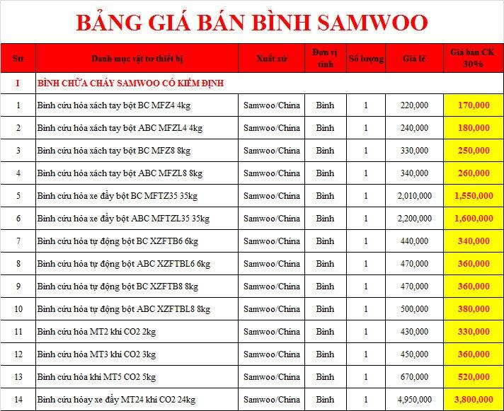 Bảng báo giá bình chữa cháy Samwoo